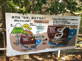 This supposedly explains the reasons why it is so cold inside the cave (Photo credit: Yvonne Z.).